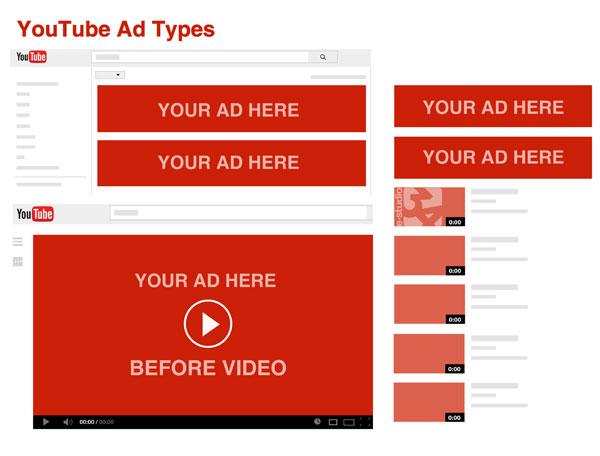 Loại quảng cáo youtube